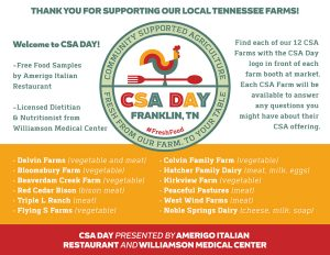 Your Passport for CSA Day! See the link to download